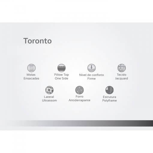 Colchao Molas Ensacadas Toronto Herval Detalhes